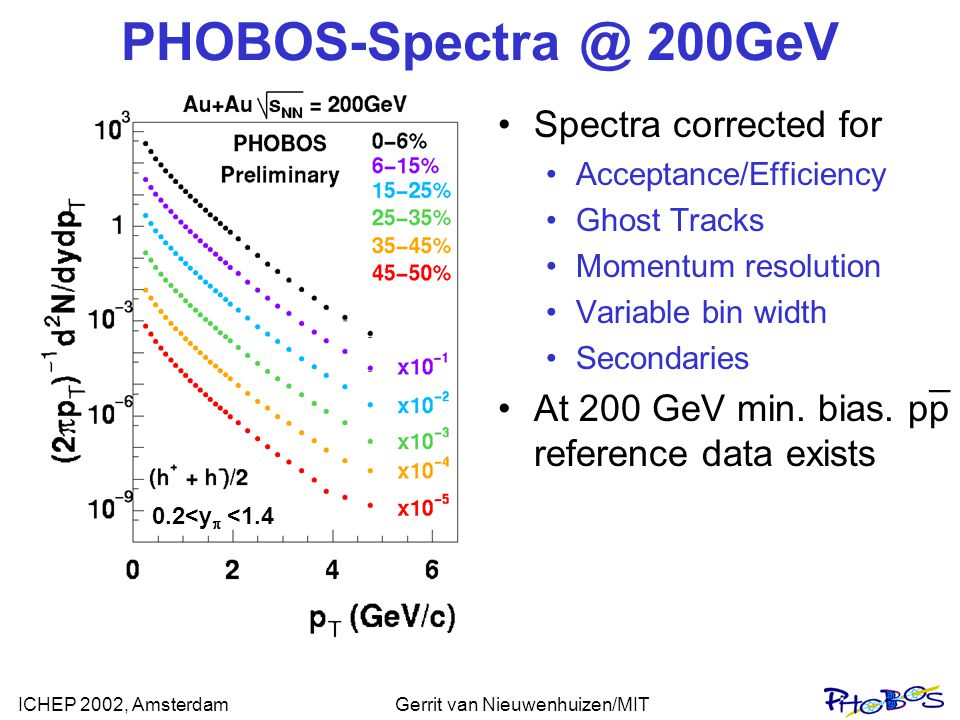 ICHEP 2002, AmsterdamGerrit van Nieuwenhuizen/MIT Production of high p T particles dominated by hard scattering High p T yield prop.