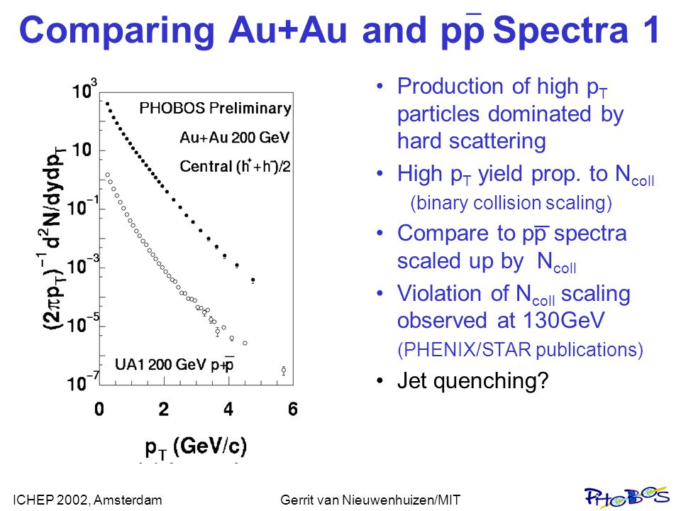 ICHEP 2002, AmsterdamGerrit van Nieuwenhuizen/MIT Production of high p T particles dominated by hard scattering High p T yield prop. to N coll (binary