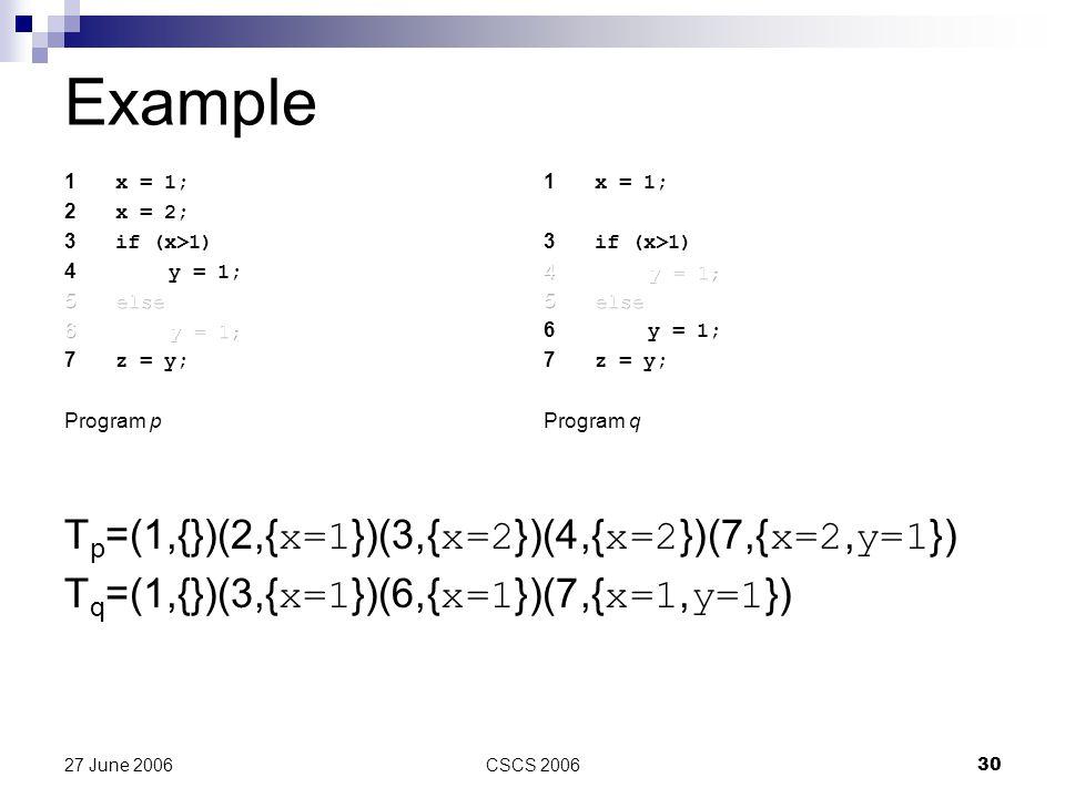 CSCS 200630 27 June 2006 Example T p =(1,{})(2,{ x=1 })(3,{ x=2 })(4,{ x=2 })(7,{ x=2, y=1 }) T q =(1,{})(3,{ x=1 })(6,{ x=1 })(7,{ x=1, y=1 })