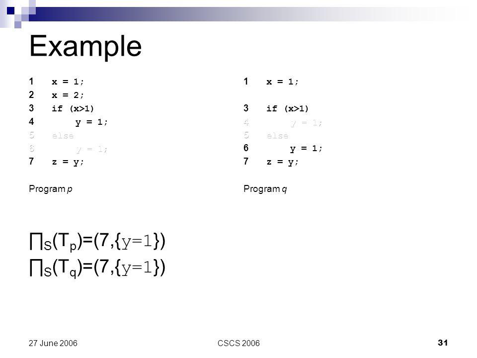 CSCS 200631 27 June 2006 Example ∏ S (T p )=(7,{ y=1 }) ∏ S (T q )=(7,{ y=1 })