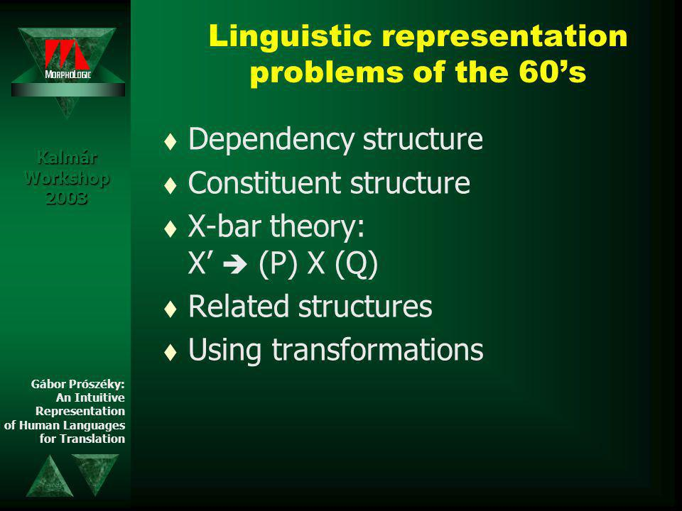 "Kalmár & languages t Kalmár's paper in formal language theory: ""An Intuitive Representation of Context-Free Languages t Kalmár's activity in machine translation (conference in 1962): ""Representation of Languages with the Help of Mathematical Structures Kalmár Workshop 2003 Gábor Prószéky: An Intuitive Representation of Human Languages for Translation"