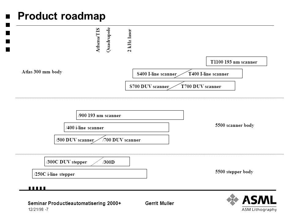 12/21/98 -7 Seminar Productieautomatisering 2000+Gerrit Muller Product roadmap /250C i-line stepper /300C DUV stepper /500 DUV scanner /400 i-line sca