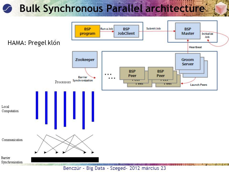Benczúr – Big Data - Szeged- 2012 március 23 Bulk Synchronous Parallel architecture HAMA: Pregel klón
