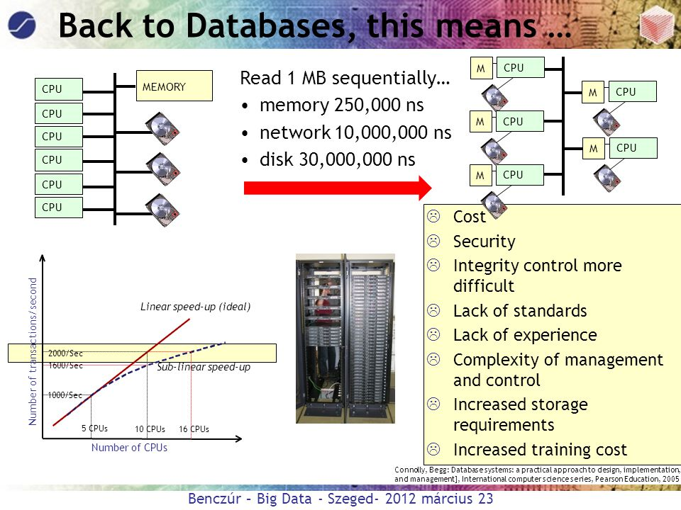 Benczúr – Big Data - Szeged- 2012 március 23 Back to Databases, this means … Sub-linear speed-up Linear speed-up (ideal) Number of CPUs Number of tran