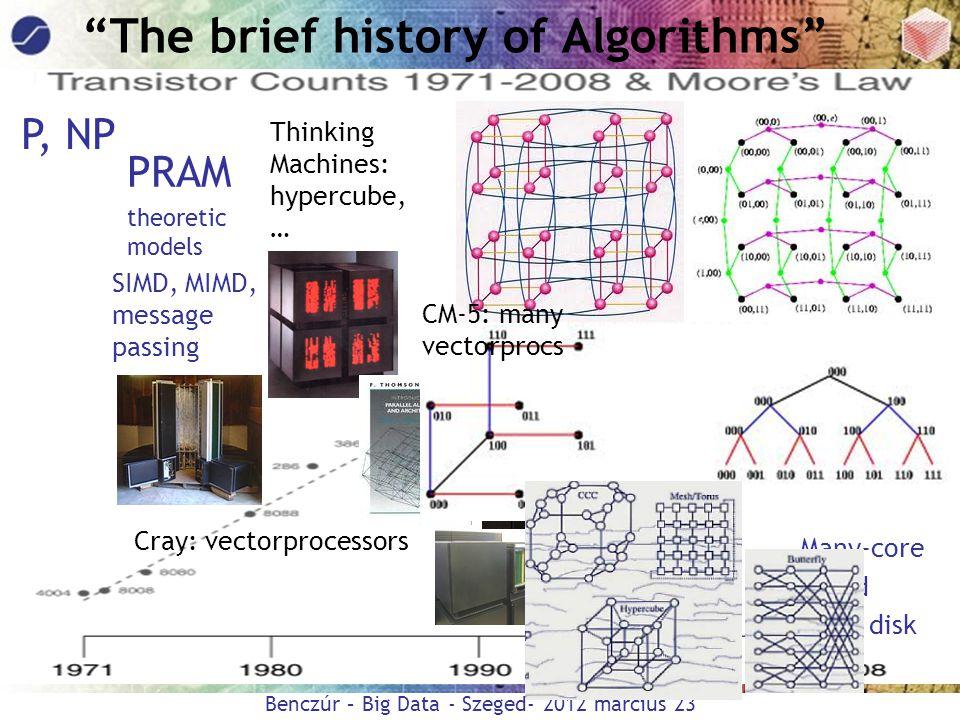 "Benczúr – Big Data - Szeged- 2012 március 23 ""The brief history of Algorithms"" P, NP PRAM theoretic models Thinking Machines: hypercube, … Cray: vecto"