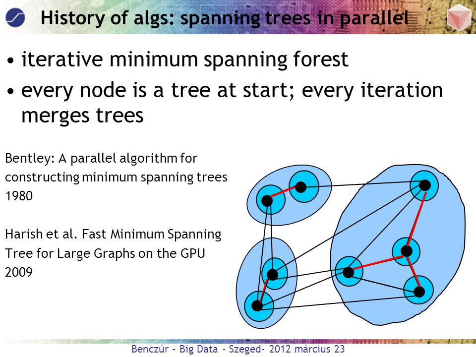 Benczúr – Big Data - Szeged- 2012 március 23 History of algs: spanning trees in parallel iterative minimum spanning forest every node is a tree at sta