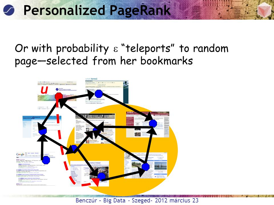 """Benczúr – Big Data - Szeged- 2012 március 23 u Or with probability  """"teleports"""" to random page—selected from her bookmarks Personalized PageRank"""