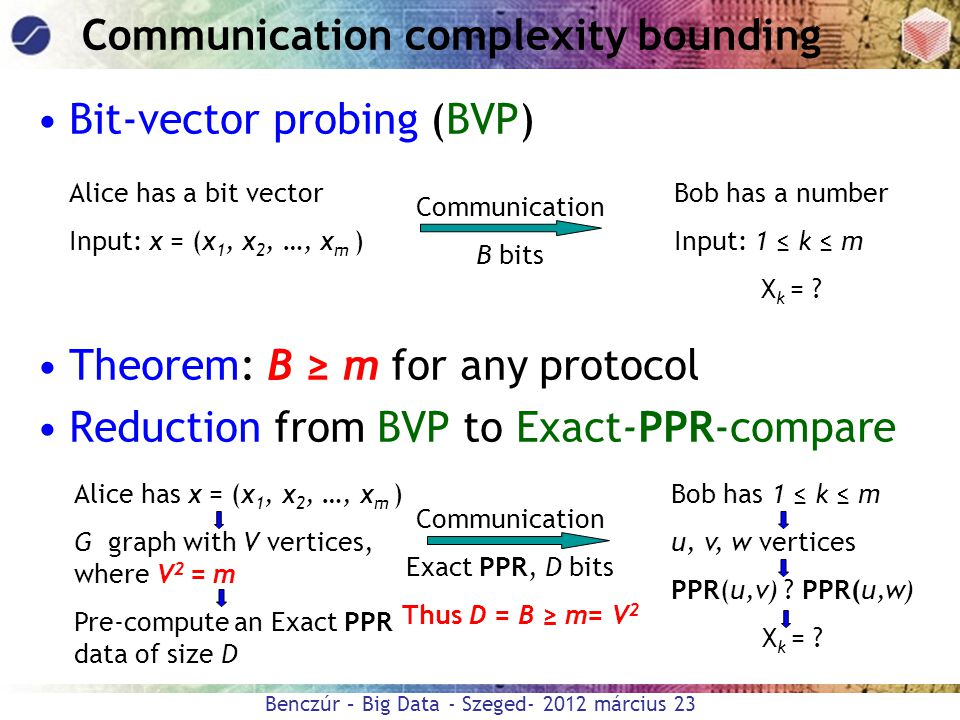 Benczúr – Big Data - Szeged- 2012 március 23 Communication complexity bounding Bit-vector probing (BVP) Theorem: B ≥ m for any protocol Reduction from