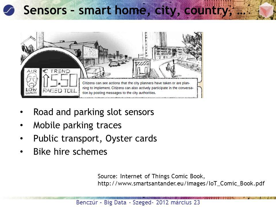 Benczúr – Big Data - Szeged- 2012 március 23 Sensors – smart home, city, country, … Road and parking slot sensors Mobile parking traces Public transpo