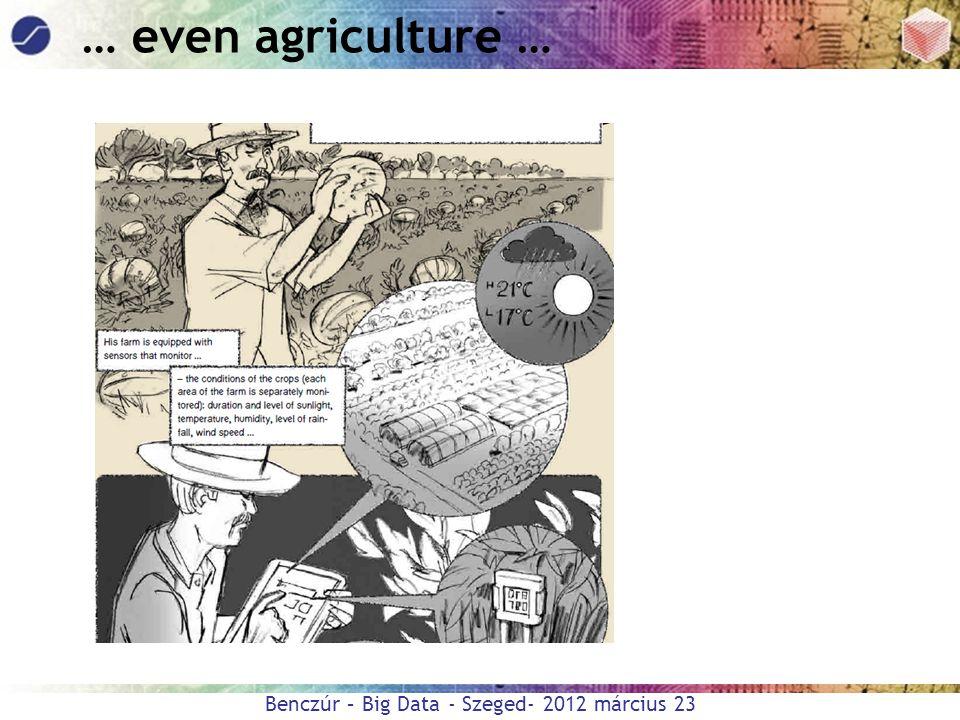 Benczúr – Big Data - Szeged- 2012 március 23 … even agriculture …