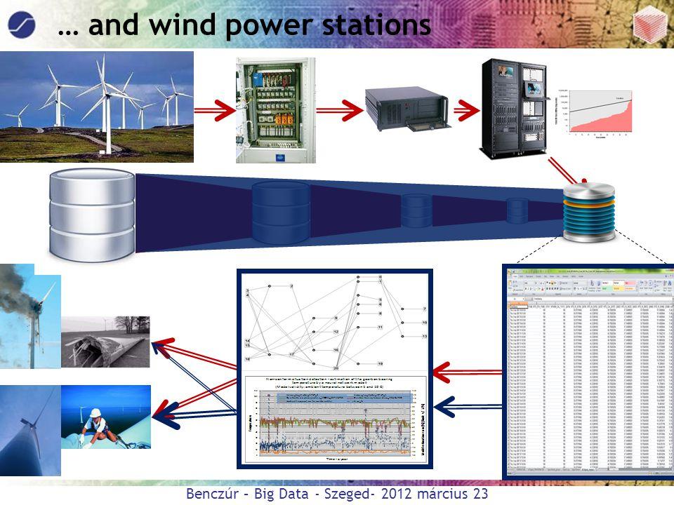 Benczúr – Big Data - Szeged- 2012 március 23 … and wind power stations