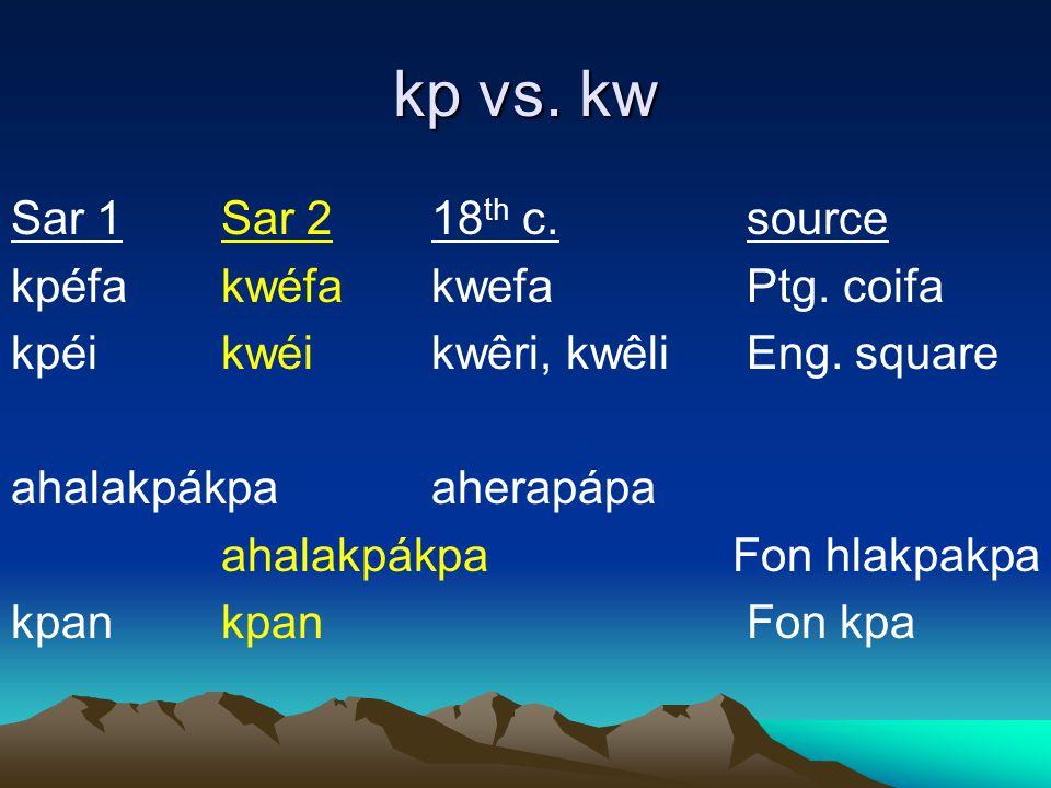 kp vs. kw Sar 1Sar 218 th c.source kpéfakwéfakwefaPtg.