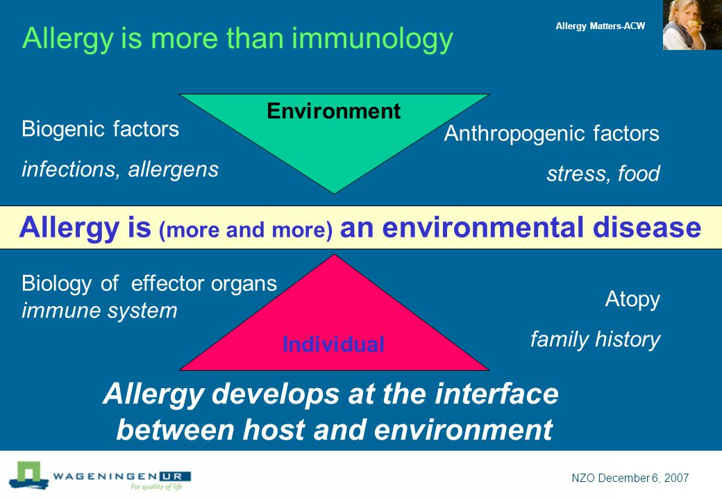 Allergy Matters-ACW NZO December 6, 2007 Allergy is more than immunology Biogenic factors infections, allergens Anthropogenic factors stress, food Individual Atopy family history Biology of effector organs immune system Allergy develops at the interface between host and environment Environment Allergy is (more and more) an environmental disease