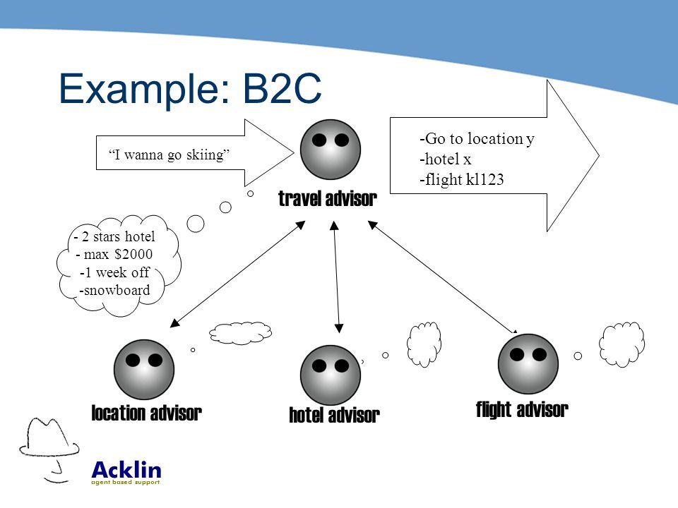 Acklin agent based support Example: B2C I wanna go skiing travel advisor location advisor flight advisor -Go to location y -hotel x -flight kl123 hotel advisor - 2 stars hotel - max $2000 -1 week off -snowboard