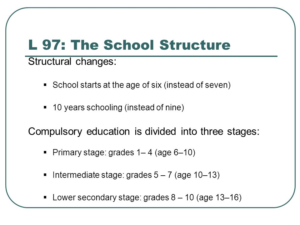L 97: The School Structure Structural changes:  School starts at the age of six (instead of seven)  10 years schooling (instead of nine) Compulsory