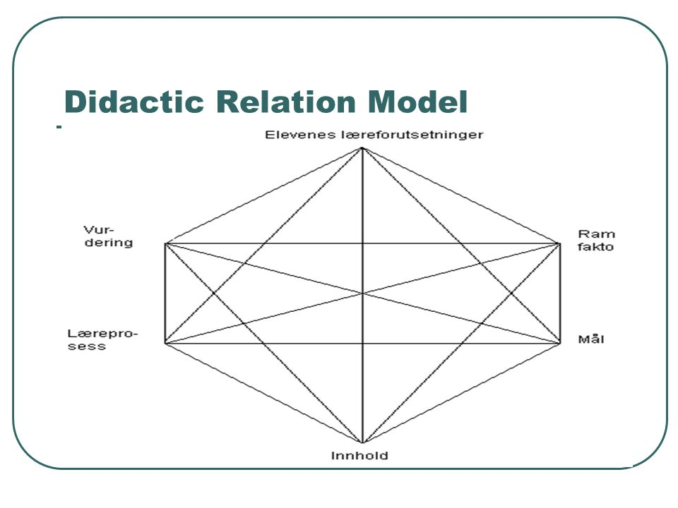 Didactic Relation Model