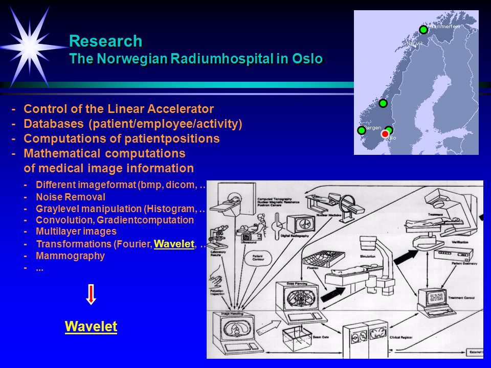 Research The Norwegian Radiumhospital in Oslo -Control of the Linear Accelerator -Databases (patient/employee/activity) -Computations of patientpositions -Mathematical computations of medical image information -Different imageformat (bmp, dicom, …) -Noise Removal -Graylevel manipulation (Histogram, …) -Convolution, Gradientcomputation -Multilayer images -Transformations (Fourier, Wavelet, …) -Mammography -...