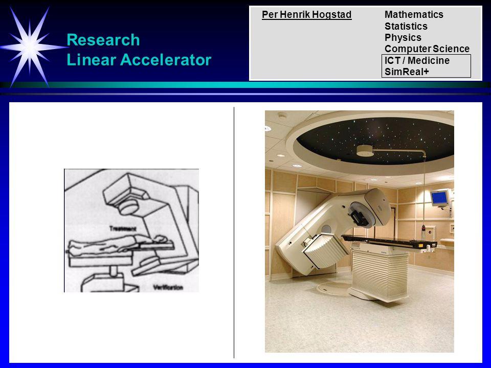 Research Linear Accelerator Per Henrik HogstadMathematics Statistics Physics Computer Science ICT / Medicine SimReal+