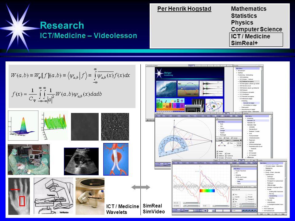 Research ICT/Medicine – Videolesson Per Henrik HogstadMathematics Statistics Physics Computer Science ICT / Medicine SimReal+ ICT / Medicine Wavelets SimReal SimVideo