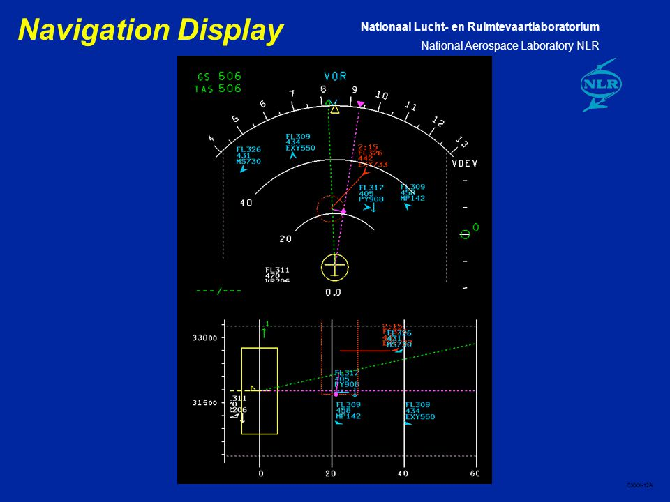 Nationaal Lucht- en Ruimtevaartlaboratorium National Aerospace Laboratory NLR CXXX-12A Navigation Display