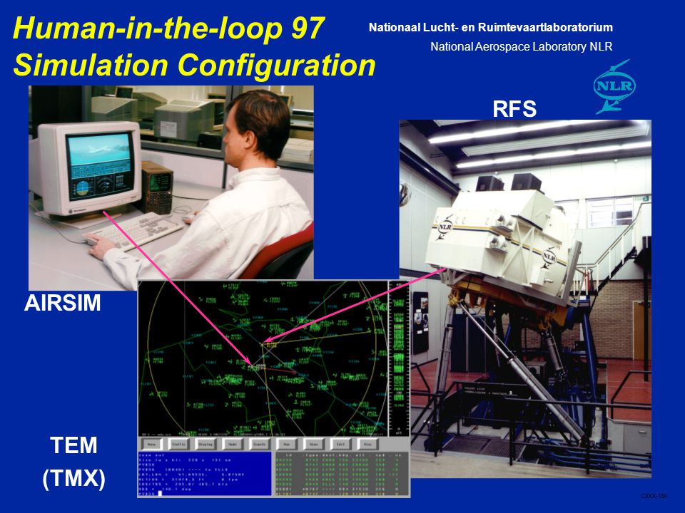 Nationaal Lucht- en Ruimtevaartlaboratorium National Aerospace Laboratory NLR CXXX-13A Human-in-the-loop 97 Simulation Configuration AIRSIM RFS TEM (TMX)