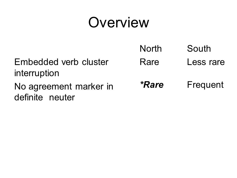 Overview Embedded verb cluster interruption No agreement marker in definite neuter NorthSouth RareLess rare *RareFrequent