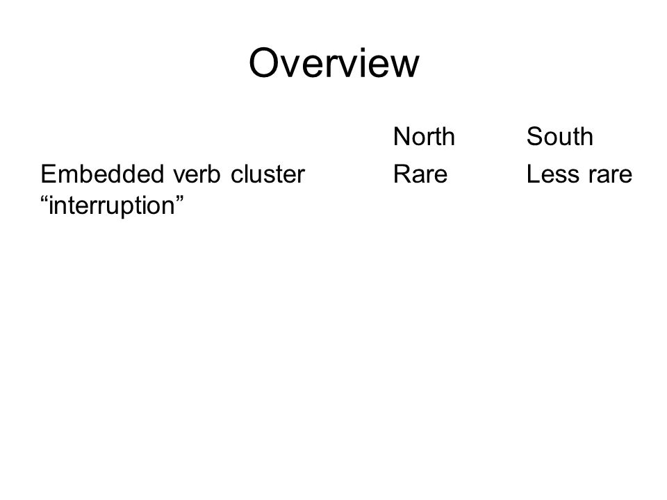 Overview Embedded verb cluster interruption NorthSouth RareLess rare