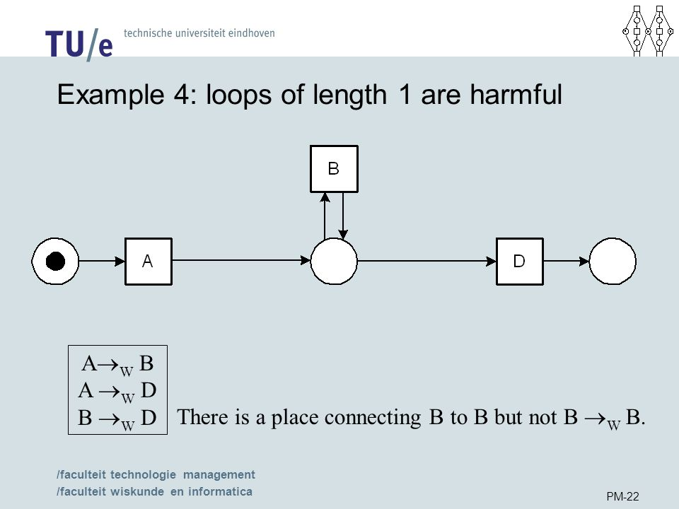 /faculteit technologie management /faculteit wiskunde en informatica PM-22 Example 4: loops of length 1 are harmful A  W B A  W D B  W D There is a place connecting B to B but not B  W B.