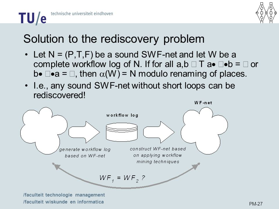 /faculteit technologie management /faculteit wiskunde en informatica PM-27 Solution to the rediscovery problem Let N = (P,T,F) be a sound SWF-net and let W be a complete workflow log of N.