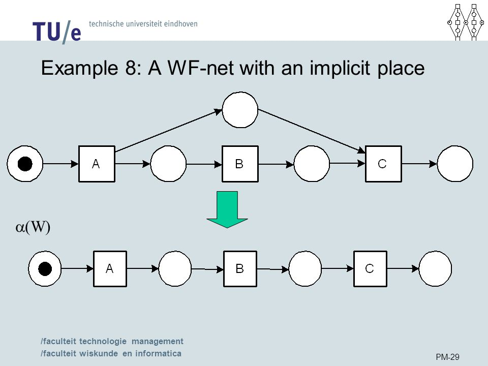 /faculteit technologie management /faculteit wiskunde en informatica PM-29 Example 8: A WF-net with an implicit place  (W)