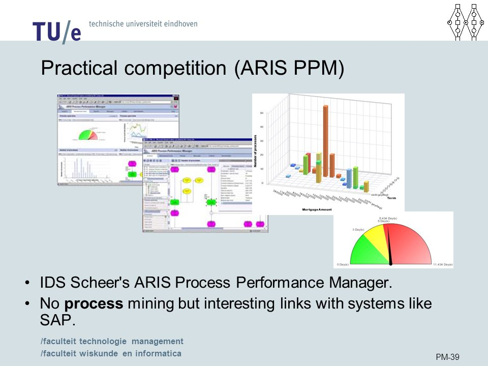 /faculteit technologie management /faculteit wiskunde en informatica PM-39 Practical competition (ARIS PPM) IDS Scheer s ARIS Process Performance Manager.