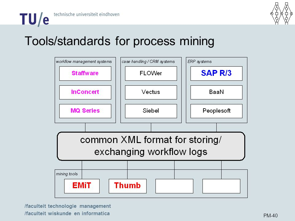 /faculteit technologie management /faculteit wiskunde en informatica PM-40 Tools/standards for process mining