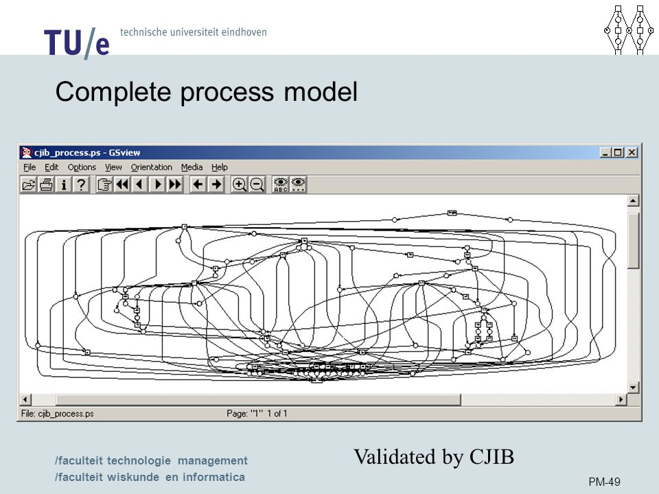 /faculteit technologie management /faculteit wiskunde en informatica PM-49 Complete process model Validated by CJIB