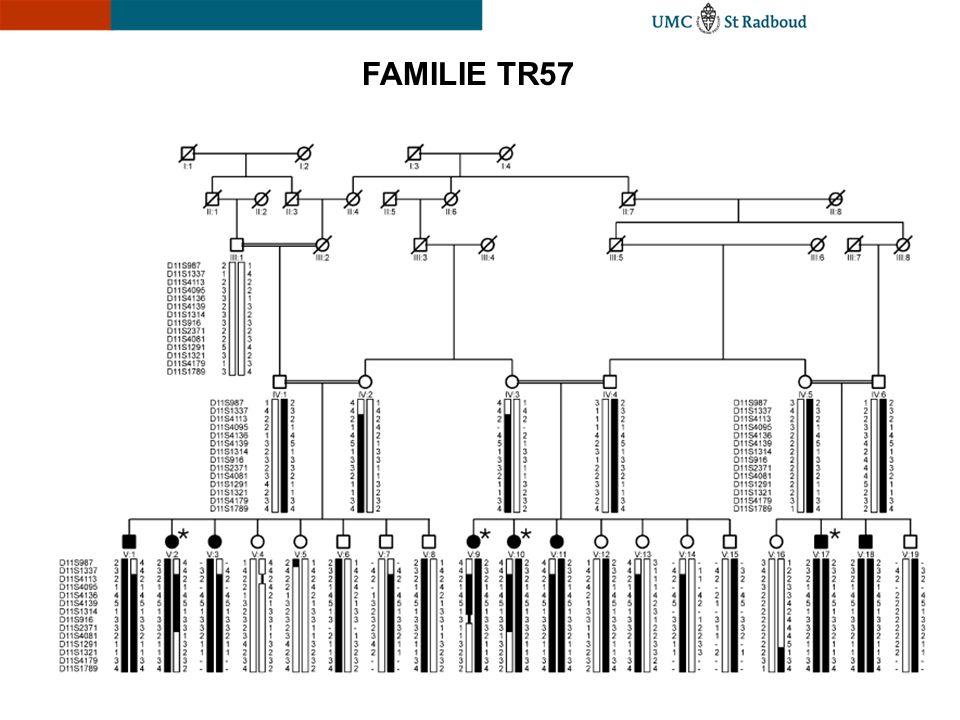 FAMILIE TR57