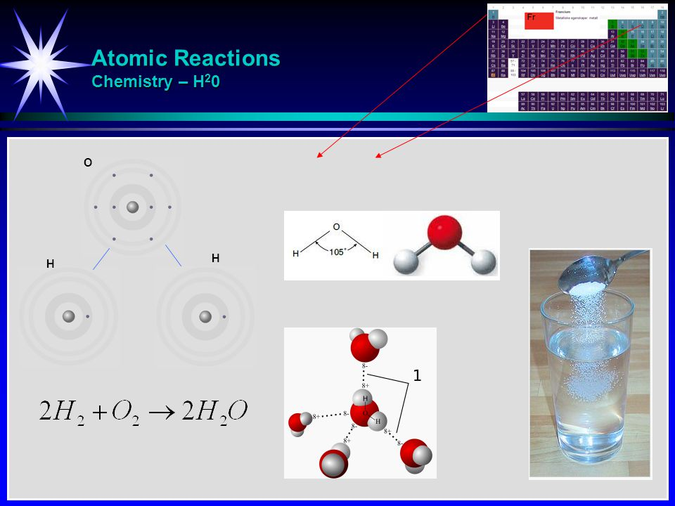Atomic Reactions Chemistry – H 2 0 H H O