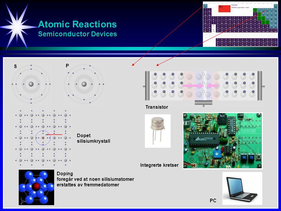 Atomic Reactions Semiconductor Devices S P Dopet silisiumkrystall Transistor Integrerte kretser PC Doping foregår ved at noen silisiumatomer erstattes av fremmedatomer