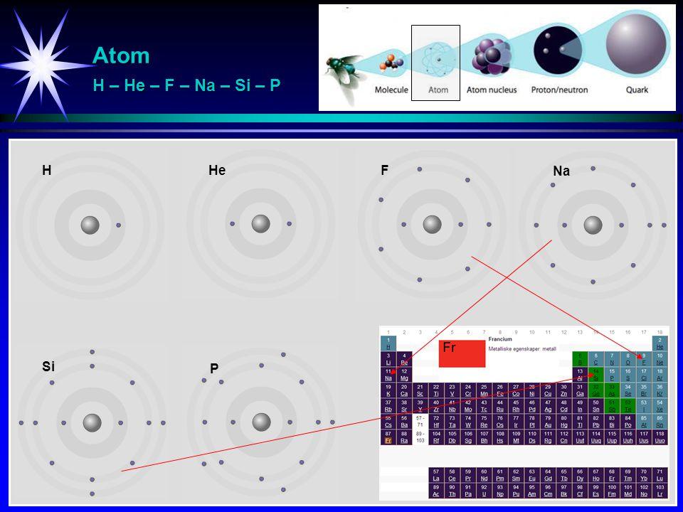 Atom H – He – F – Na – Si – P HHeF Na Si P
