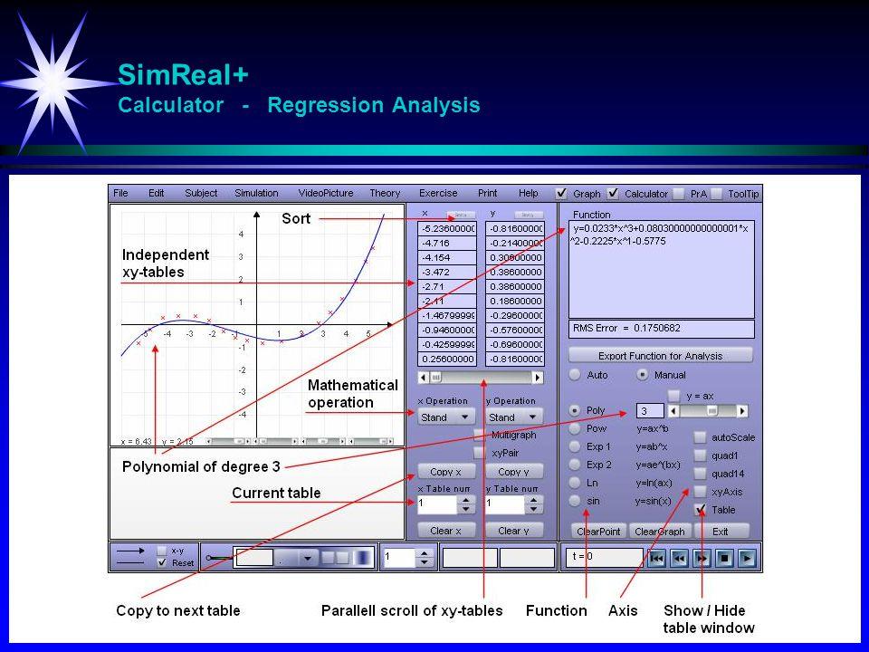 SimReal+ Calculator - Regression Analysis