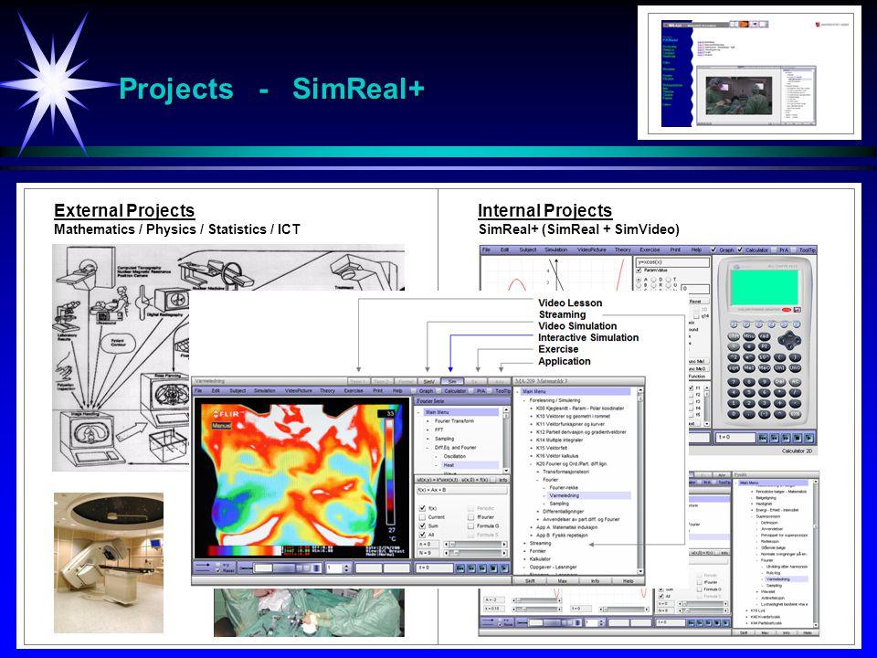 Projects - SimReal+ External Projects Mathematics / Physics / Statistics / ICT Internal Projects SimReal+ (SimReal + SimVideo)