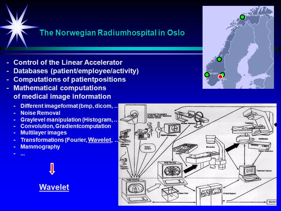 The Norwegian Radiumhospital in Oslo -Control of the Linear Accelerator -Databases (patient/employee/activity) -Computations of patientpositions -Mathematical computations of medical image information -Different imageformat (bmp, dicom, …) -Noise Removal -Graylevel manipulation (Histogram, …) -Convolution, Gradientcomputation -Multilayer images -Transformations (Fourier, Wavelet, …) -Mammography -...