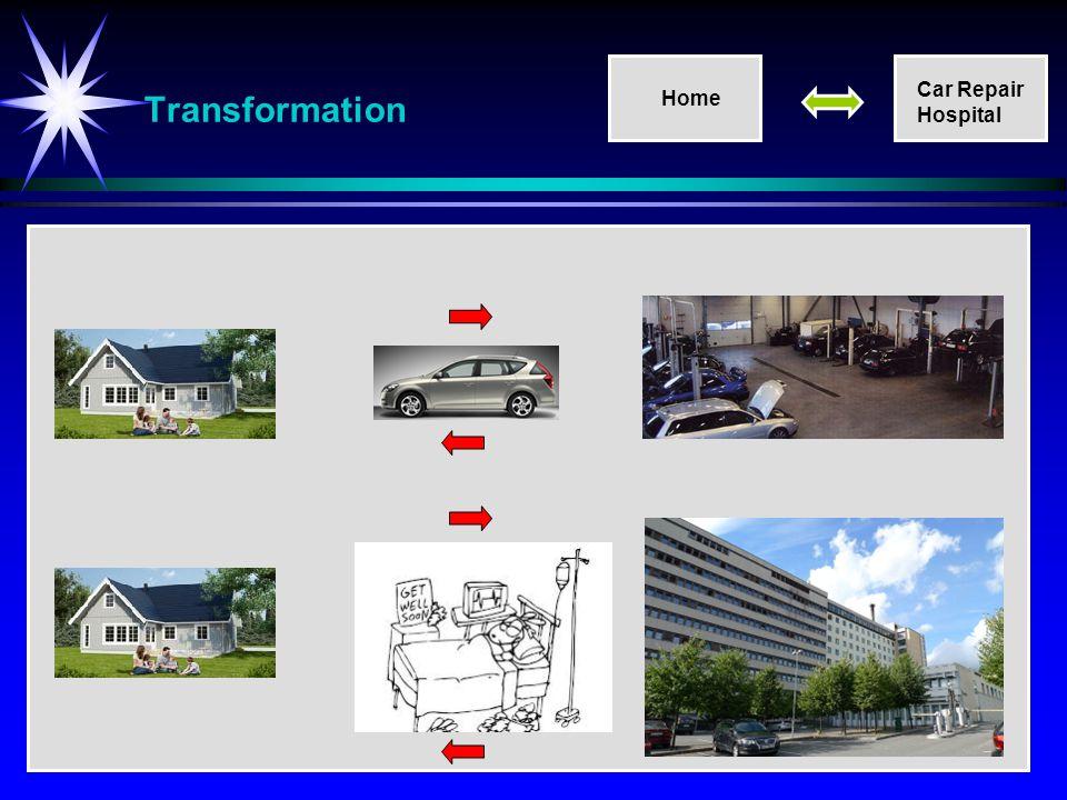 Transformation Home Car Repair Hospital