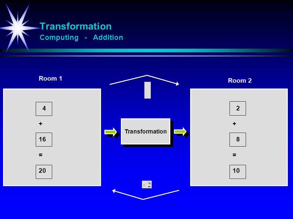 Transformation Computing - Addition 4 + 16 = 20 2 + 8 = 10 Room 1 Room 2 Transformation