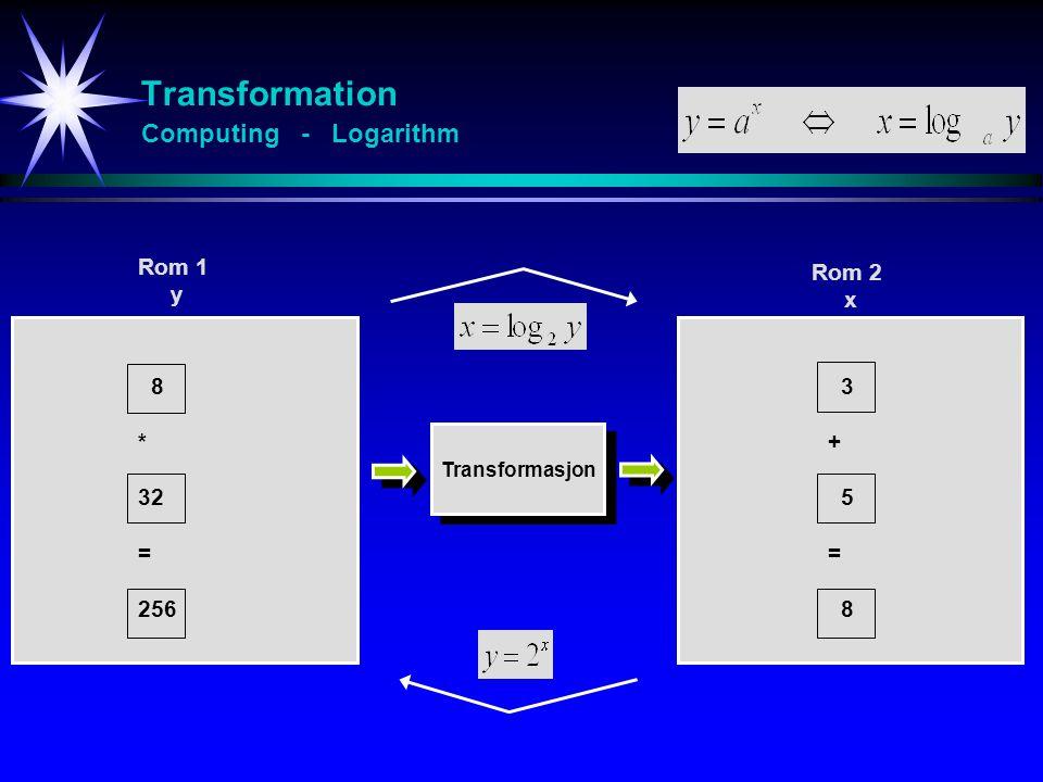 Transformation Computing - Logarithm 8 * 32 = 256 3 + 5 = 8 Rom 1 y Rom 2 x Transformasjon