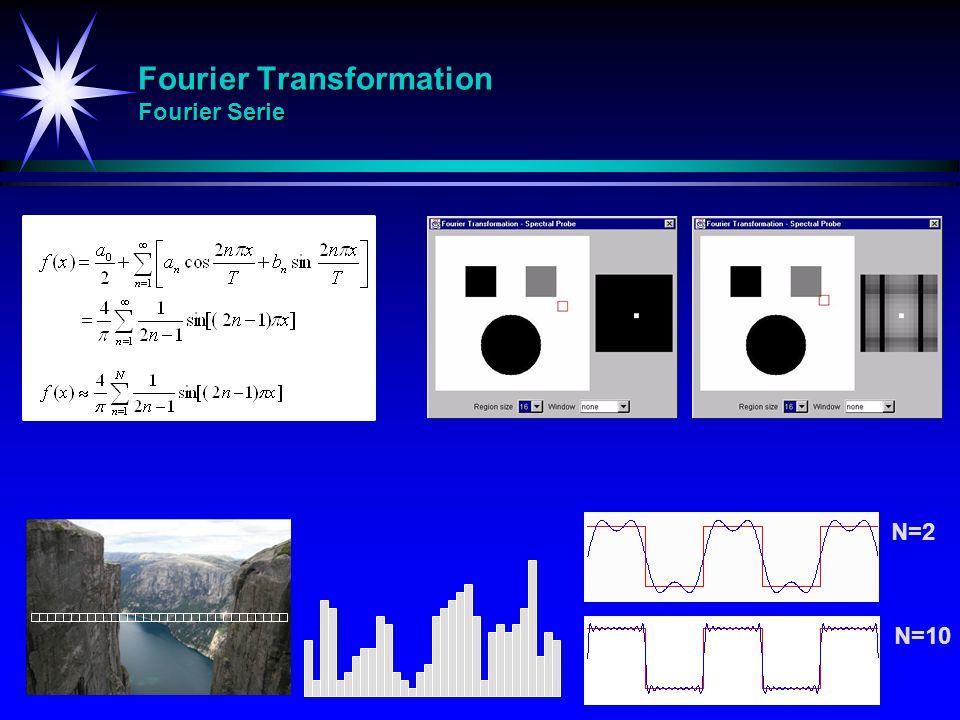 N=2 N=10 Fourier Transformation Fourier Serie
