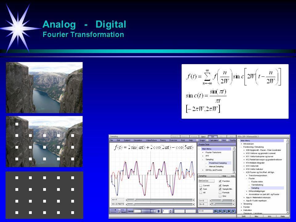 Analog - Digital Fourier Transformation