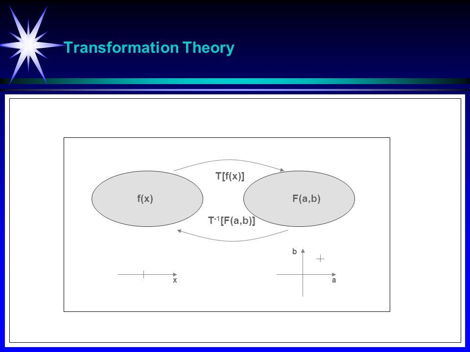 Transformation Theory x T[f(x)] T -1 [F(a,b)] f(x)F(a,b) a b