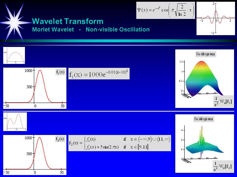 Wavelet Transform Morlet Wavelet - Non-visible Oscillation