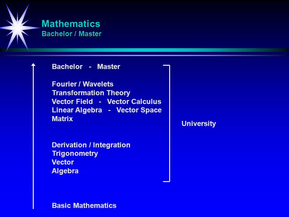 Mathematics Bachelor / Master Bachelor - Master Fourier / Wavelets Transformation Theory Vector Field - Vector Calculus Linear Algebra - Vector Space Matrix Derivation / Integration Trigonometry Vector Algebra Basic Mathematics University