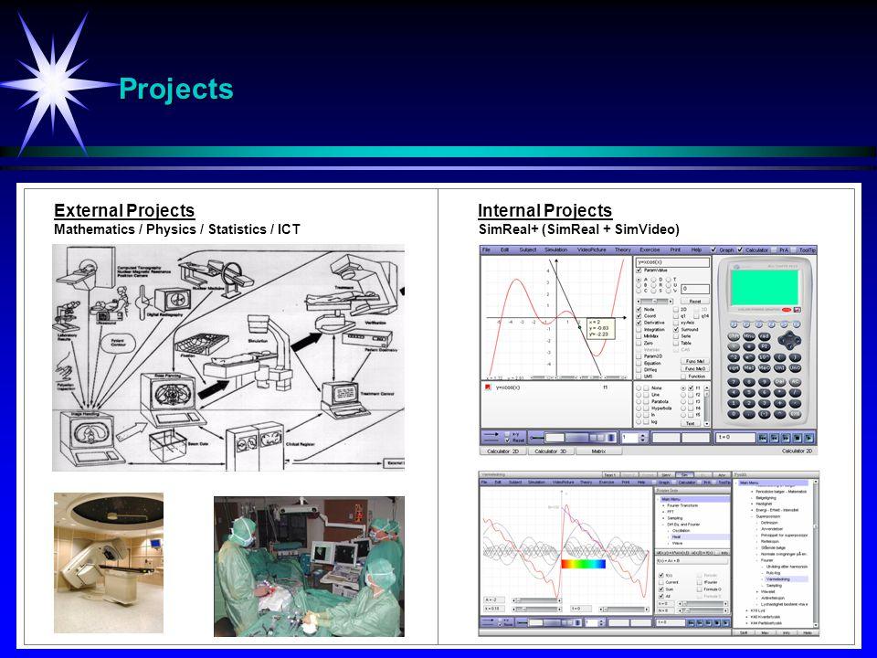 Projects External Projects Mathematics / Physics / Statistics / ICT Internal Projects SimReal+ (SimReal + SimVideo)