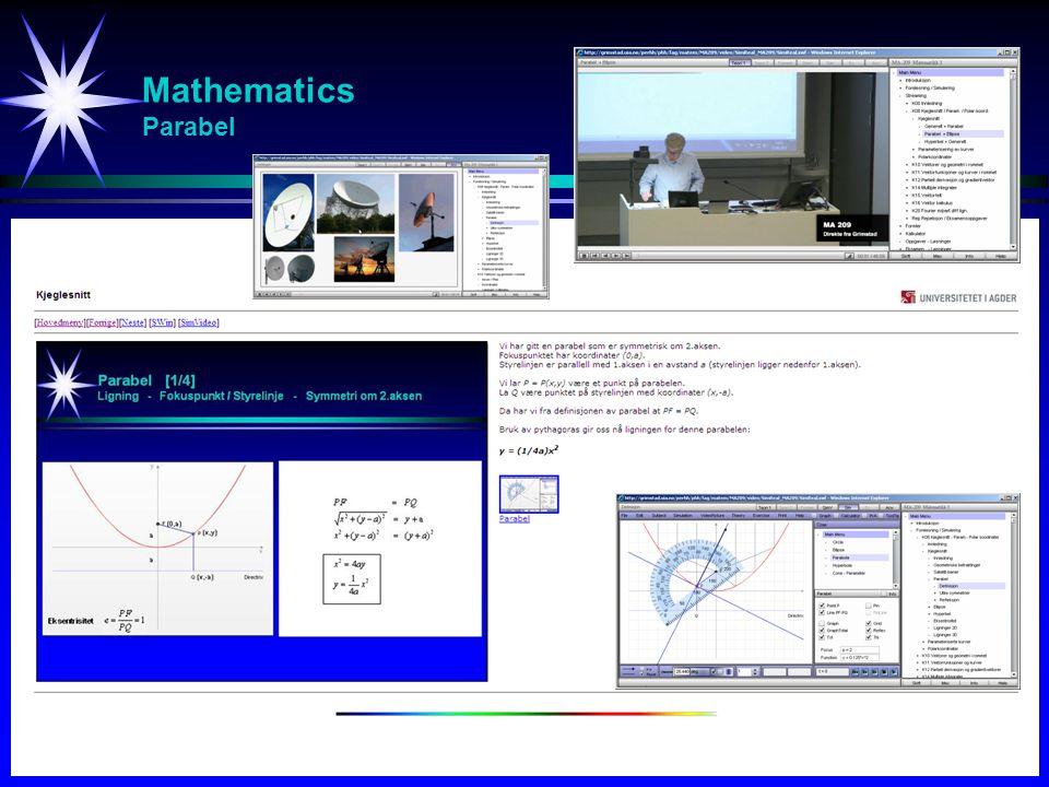Mathematics Parabel
